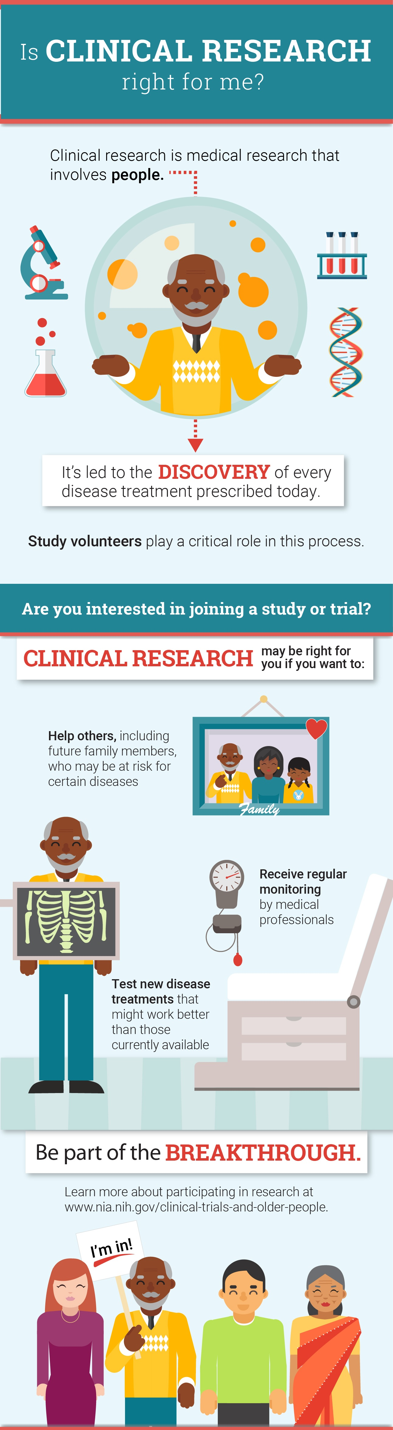 clinical research organization